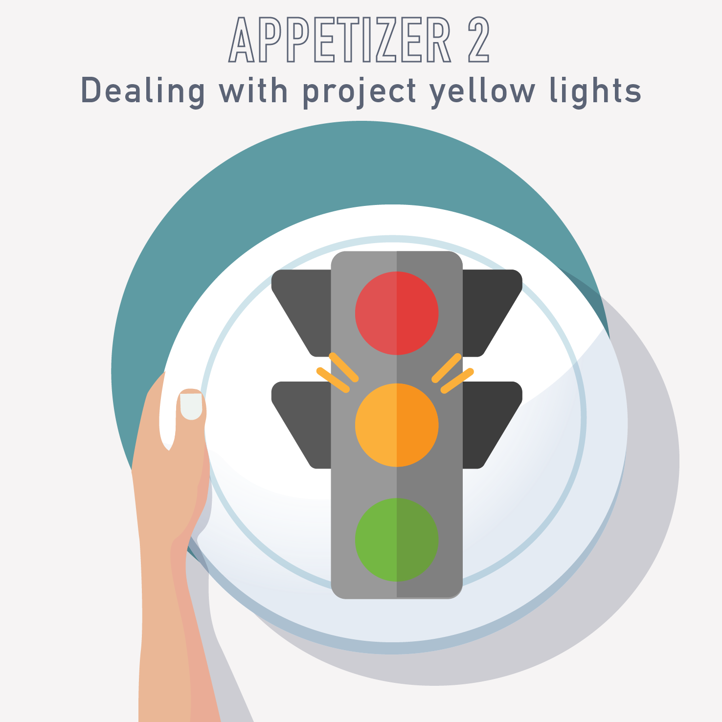 "A02-PM Appetizer: Dealing with Project ""Yellow Lights"""