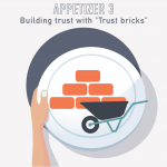 "A03-PM Appetizer-Building Trust with ""Trust Bricks"""