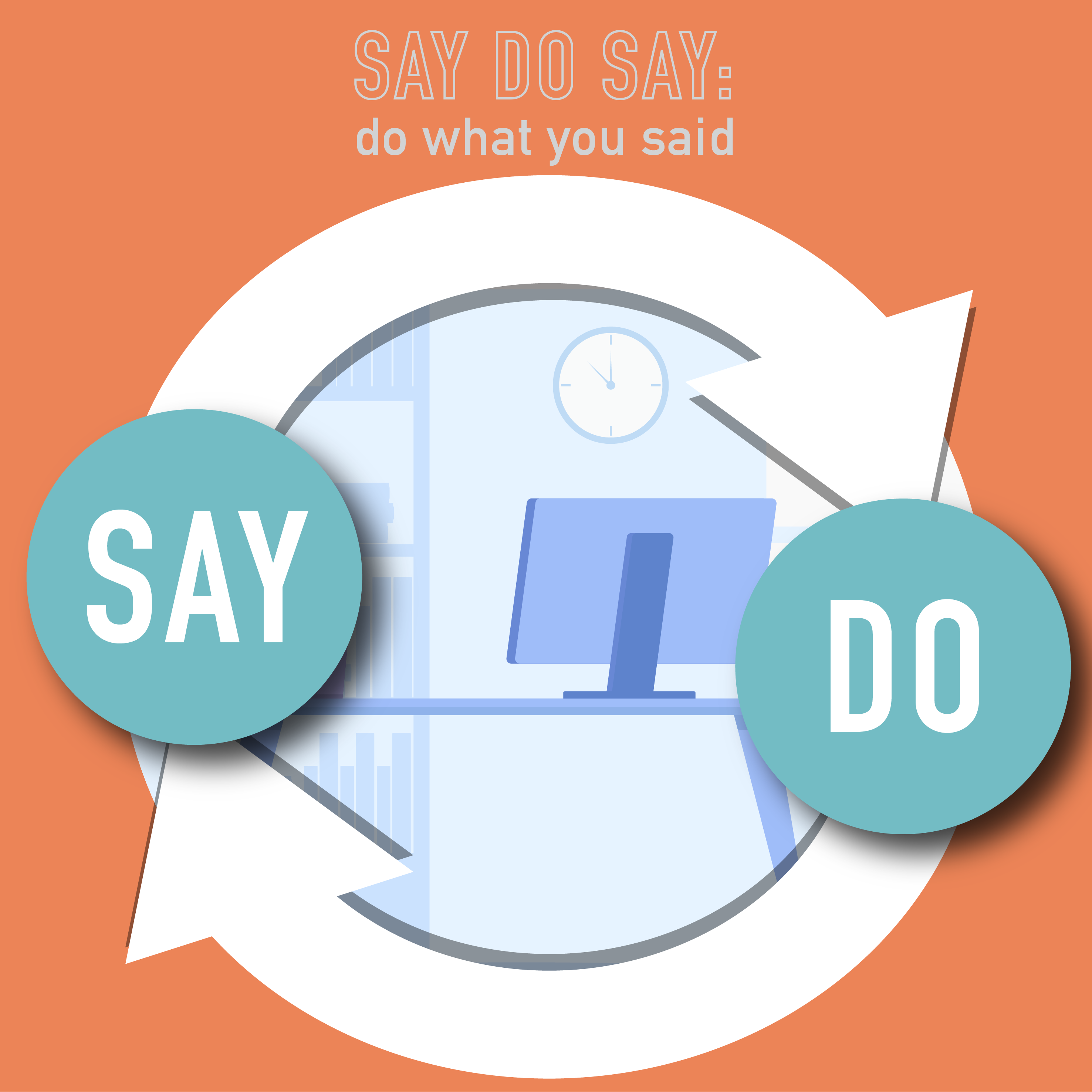 060 – Say-Do-Say: Fundamentals of Project Communication